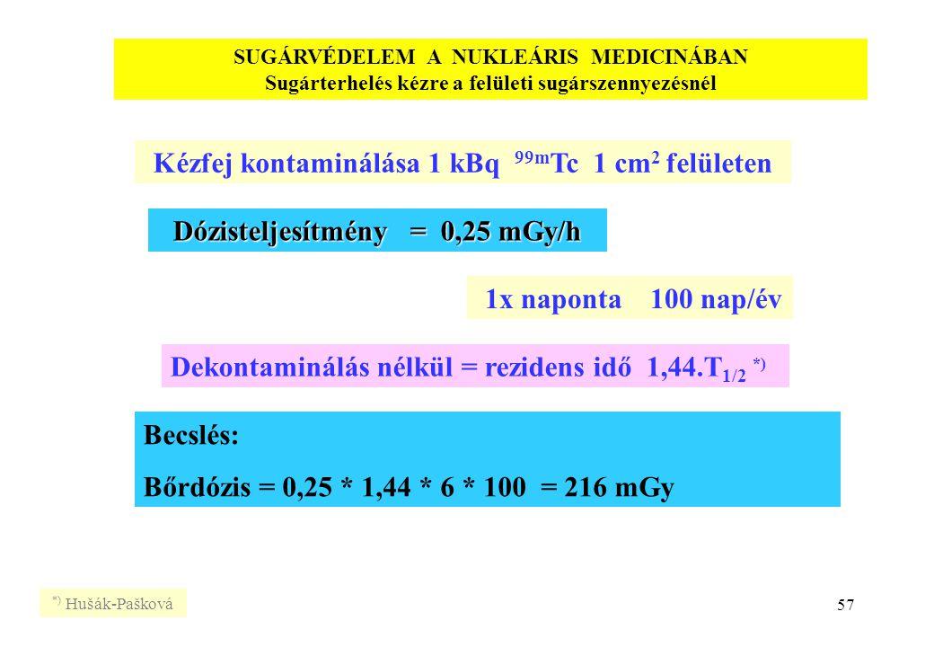 Kézfej kontaminálása 1 kBq 99mTc 1 cm2 felületen