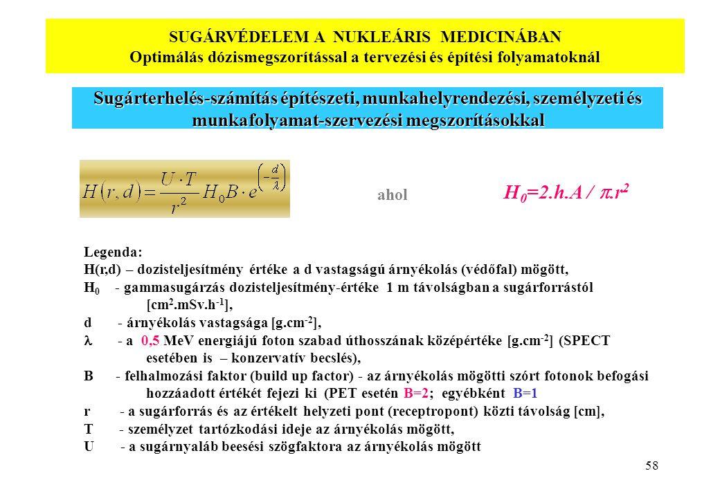 SZU-Radoch_semin-06/03/2008 SUGÁRVÉDELEM A NUKLEÁRIS MEDICINÁBAN. Optimálás dózismegszorítással a tervezési és építési folyamatoknál.