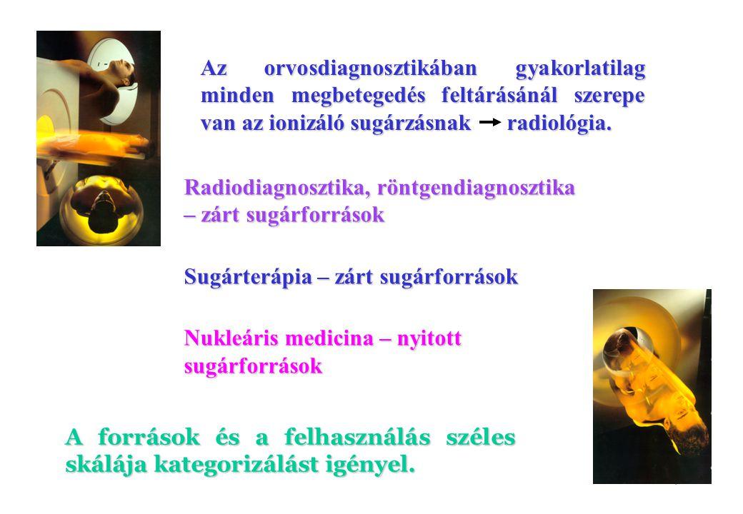 Radiodiagnosztika, röntgendiagnosztika – zárt sugárforrások