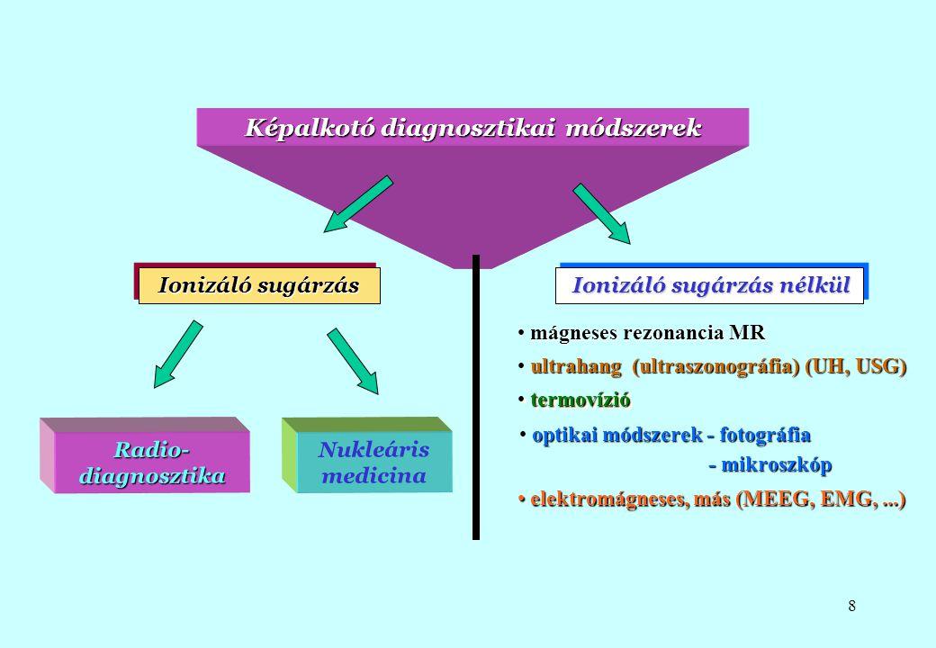 Képalkotó diagnosztikai módszerek Ionizáló sugárzás nélkül