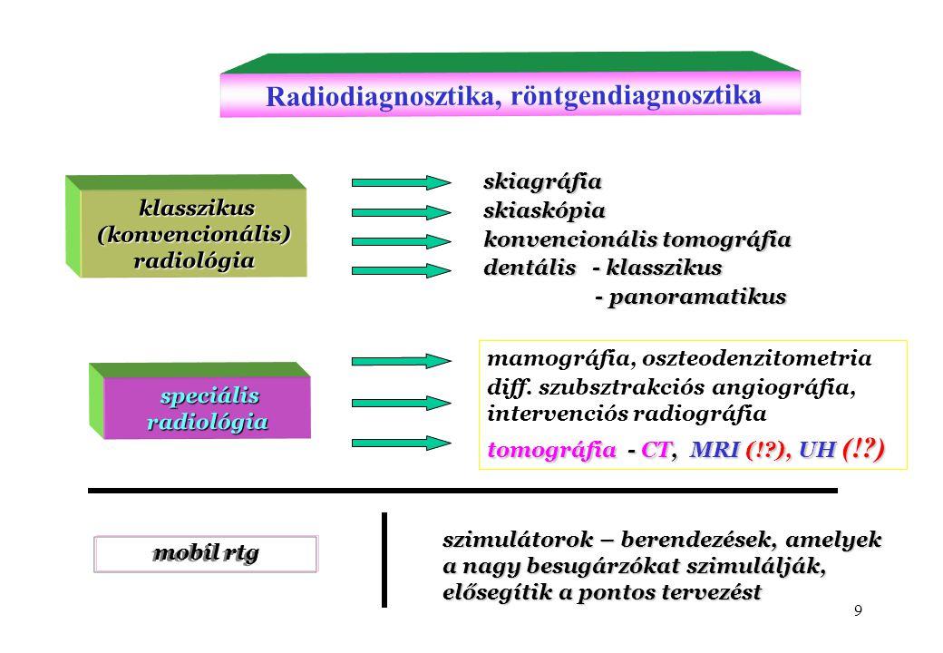 Radiodiagnosztika, röntgendiagnosztika