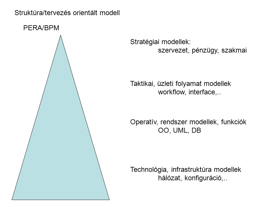 Struktúra/tervezés orientált modell