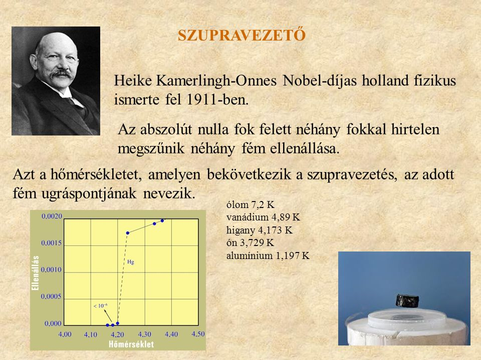 szupravezető Heike Kamerlingh-Onnes Nobel-díjas holland fizikus ismerte fel 1911-ben.