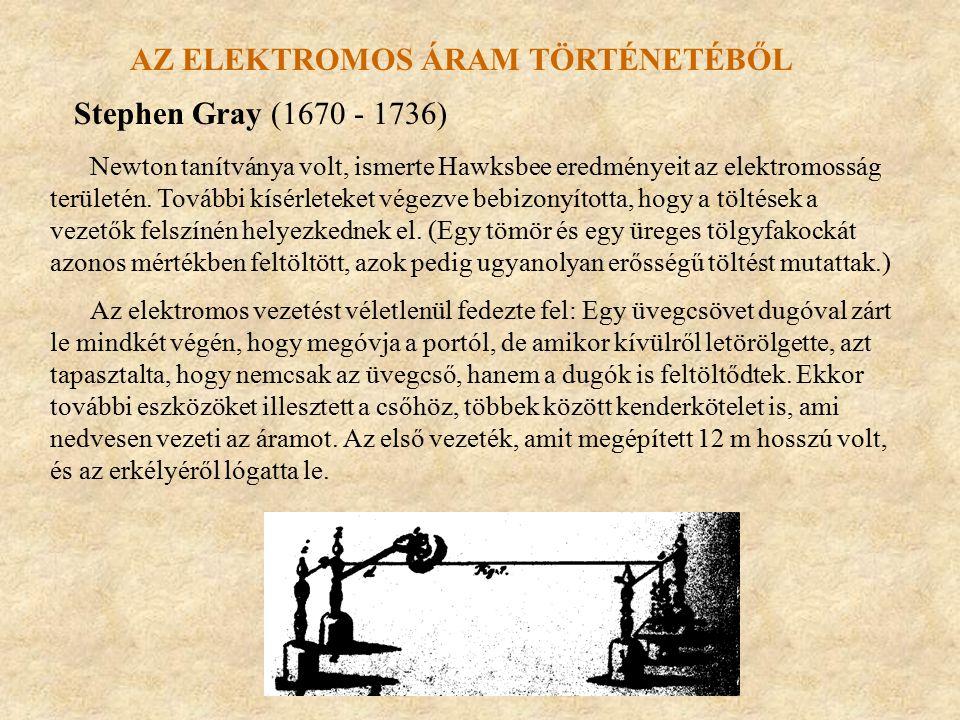 Az elektromos áram történetéből