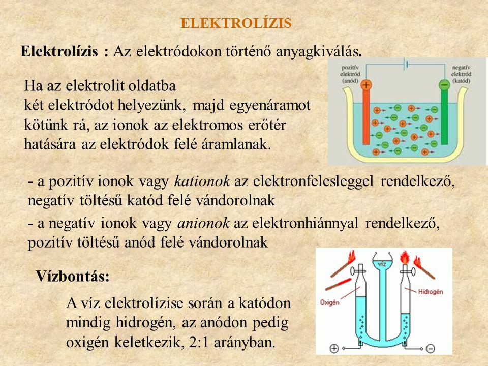 Elektrolízis : Az elektródokon történő anyagkiválás.