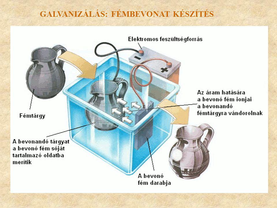 Galvanizálás: fémbevonat készítés