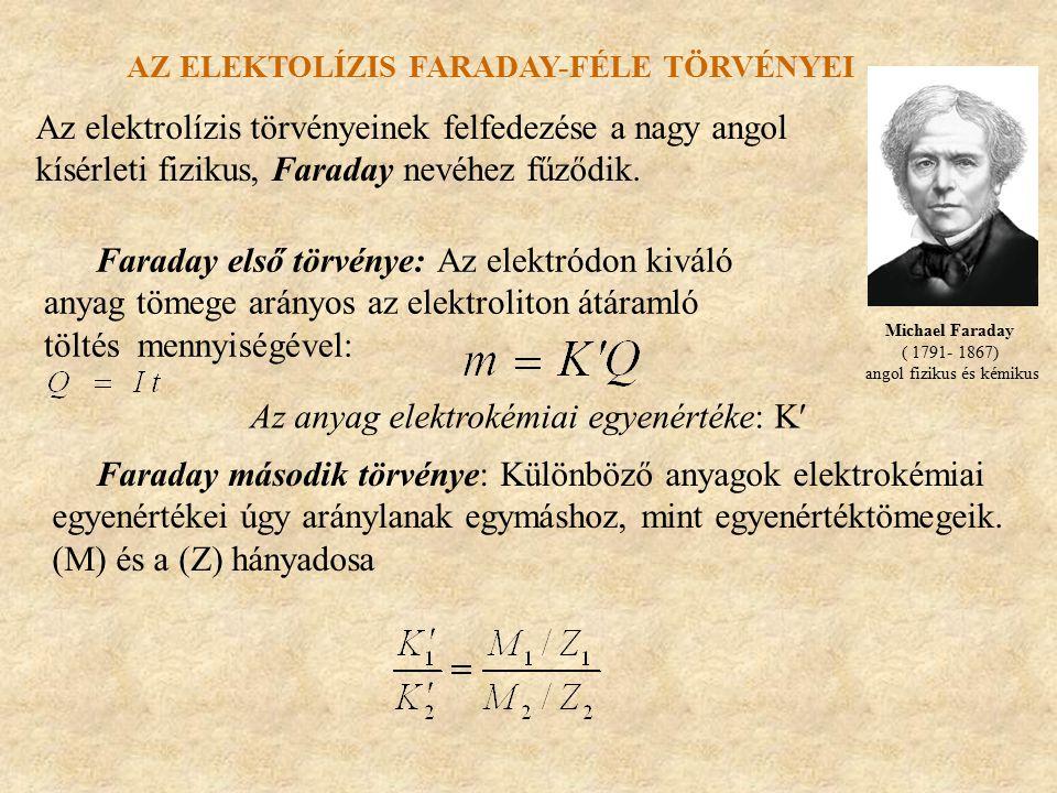 angol fizikus és kémikus