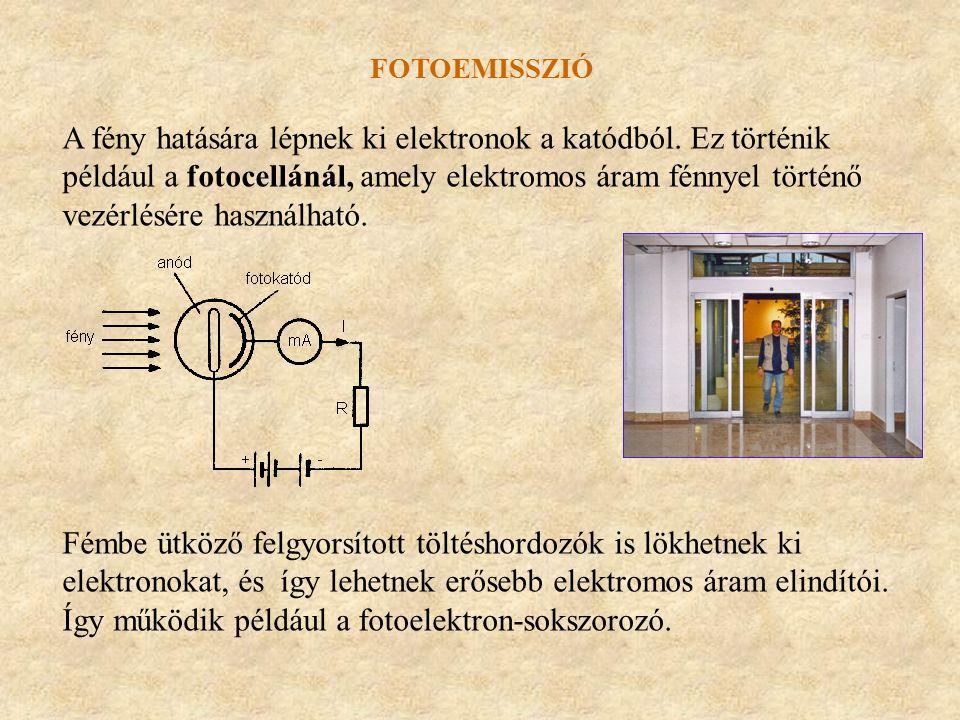 fotoemisszió