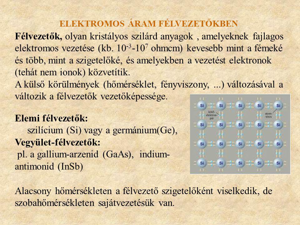 szilícium (Si) vagy a germánium(Ge), Vegyület-félvezetők: