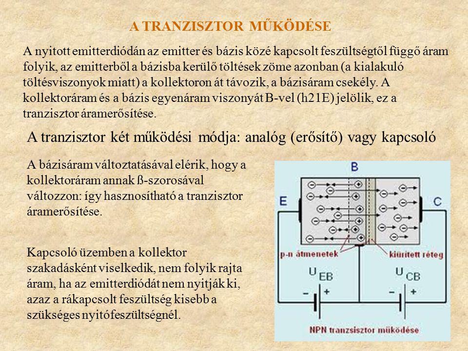 A tranzisztor két működési módja: analóg (erősítő) vagy kapcsoló