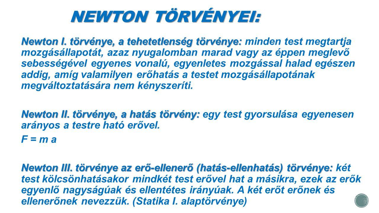 NEWTON TÖRVÉNYEI:
