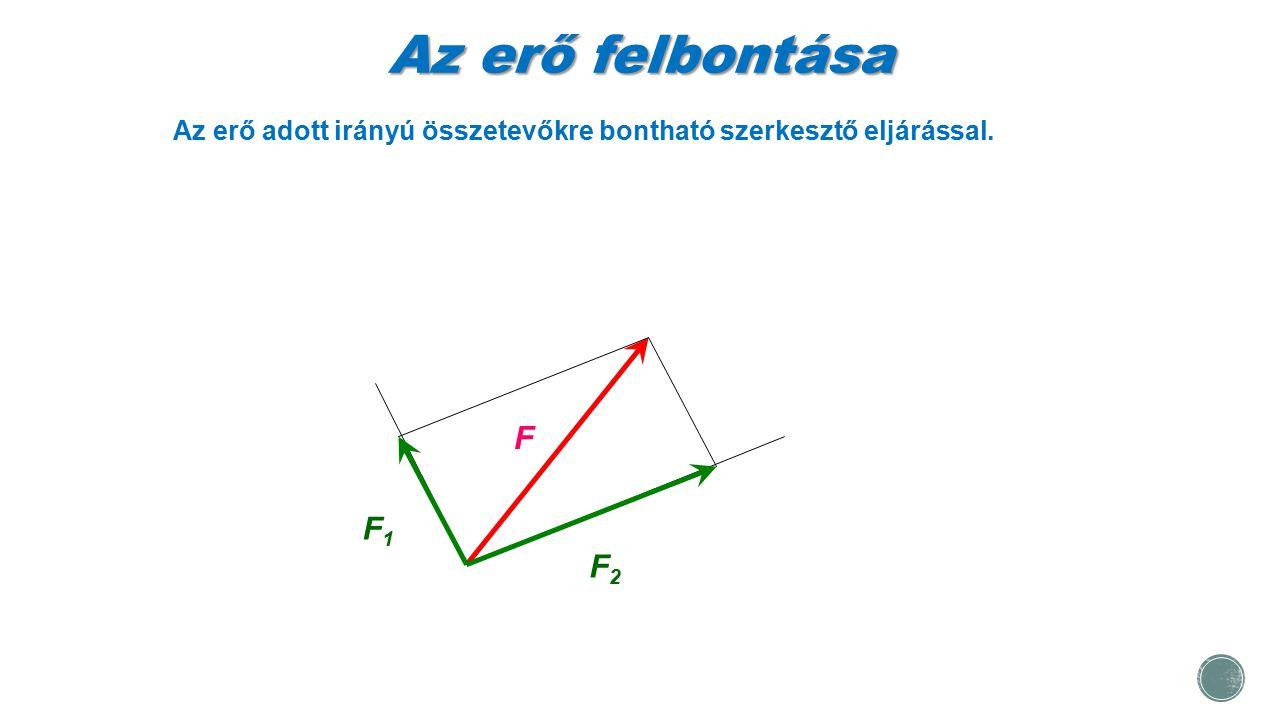 Az erő felbontása Az erő adott irányú összetevőkre bontható szerkesztő eljárással. F F1 F2
