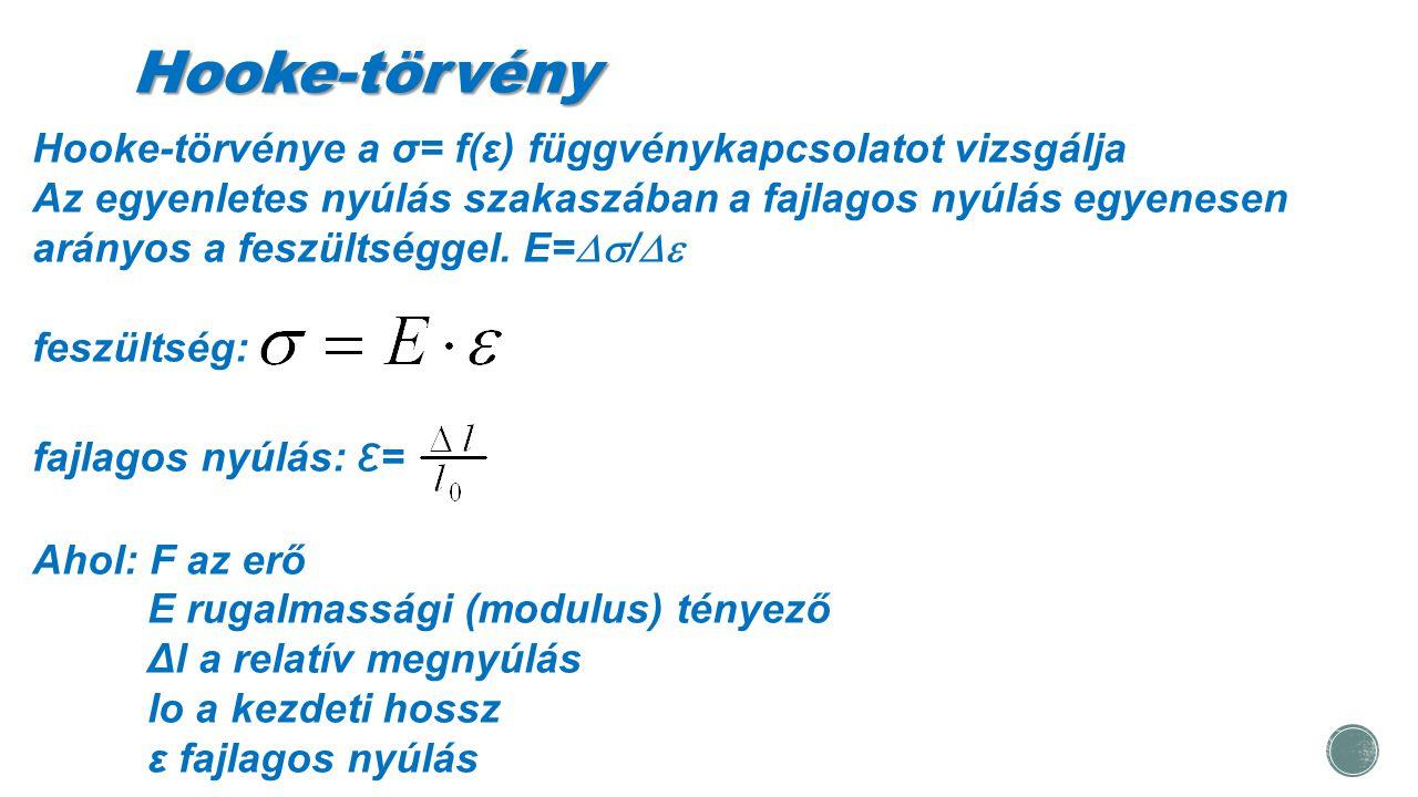 Hooke-törvény Hooke-törvénye a σ= f(ε) függvénykapcsolatot vizsgálja