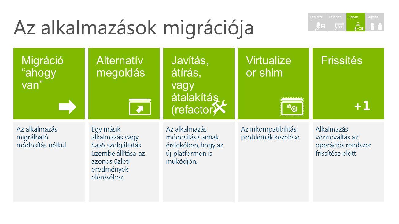 Az alkalmazások migrációja