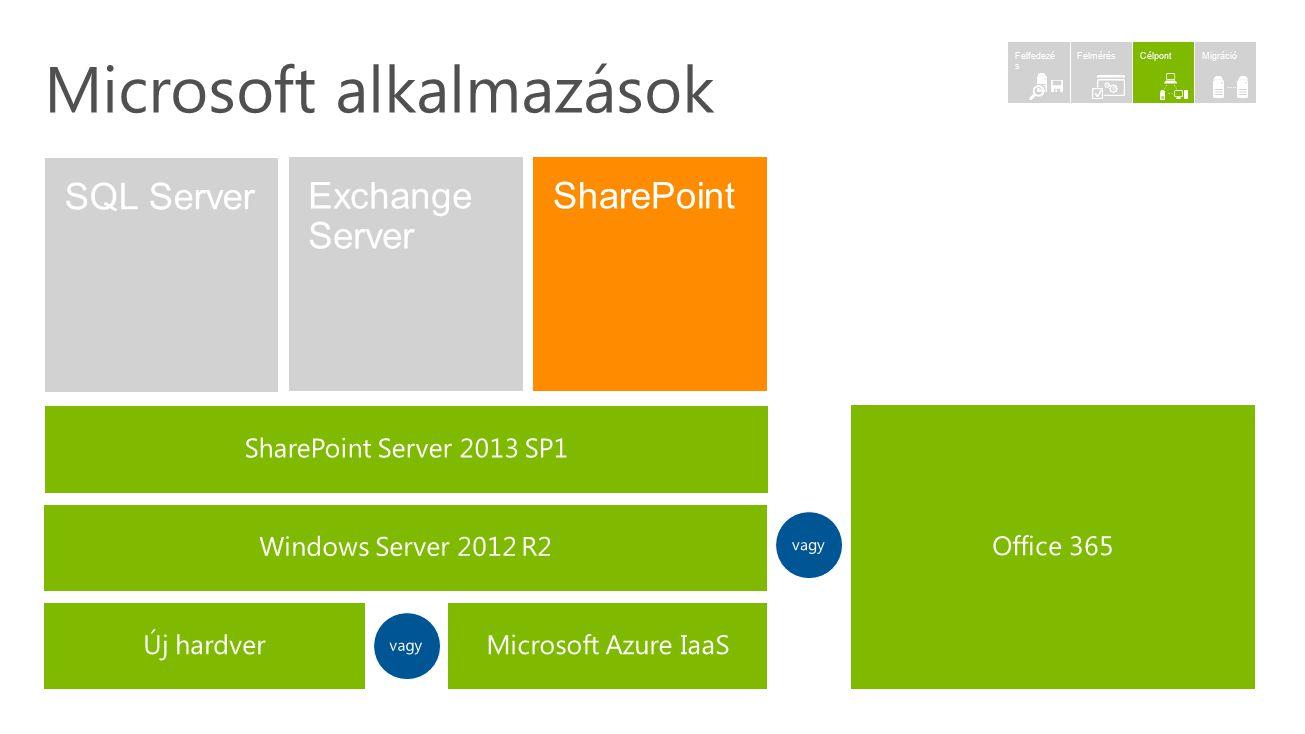 Microsoft alkalmazások