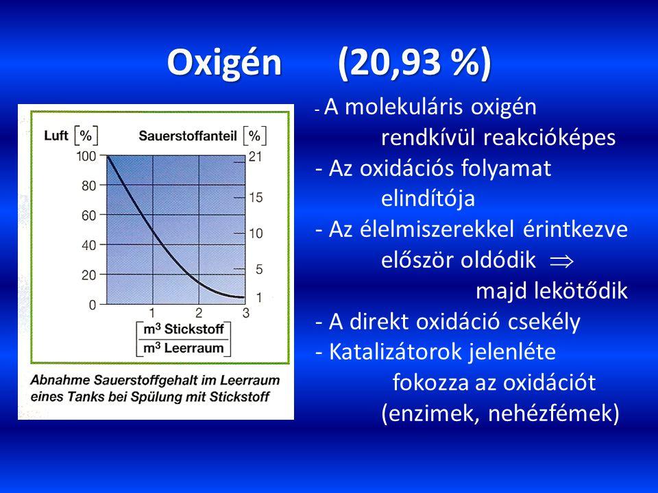 Oxigén (20,93 %) rendkívül reakcióképes - Az oxidációs folyamat