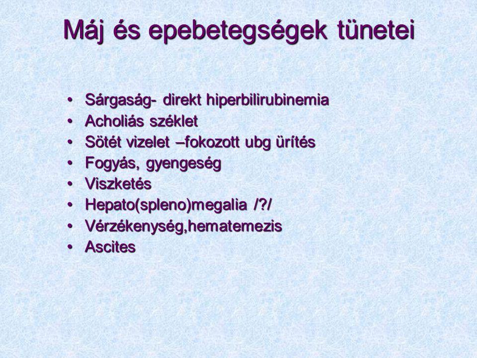 Máj és epebetegségek tünetei