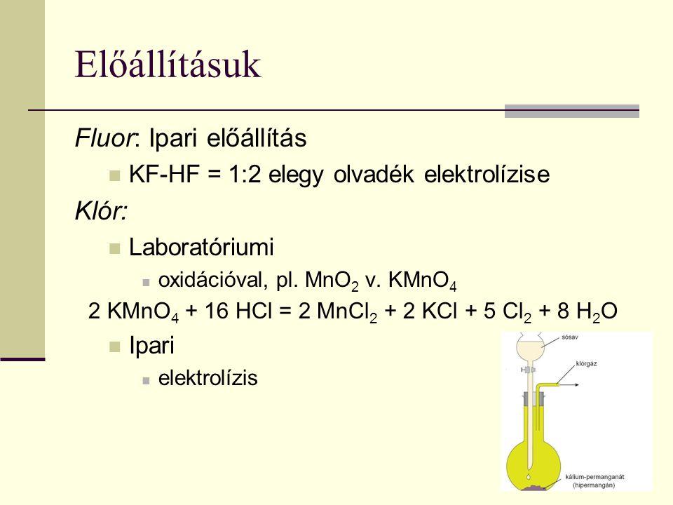 2 KMnO4 + 16 HCl = 2 MnCl2 + 2 KCl + 5 Cl2 + 8 H2O