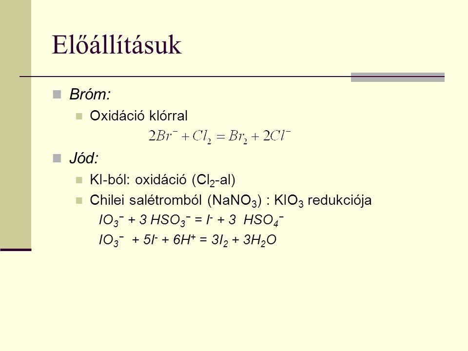 Előállításuk Bróm: Jód: Oxidáció klórral KI-ból: oxidáció (Cl2-al)