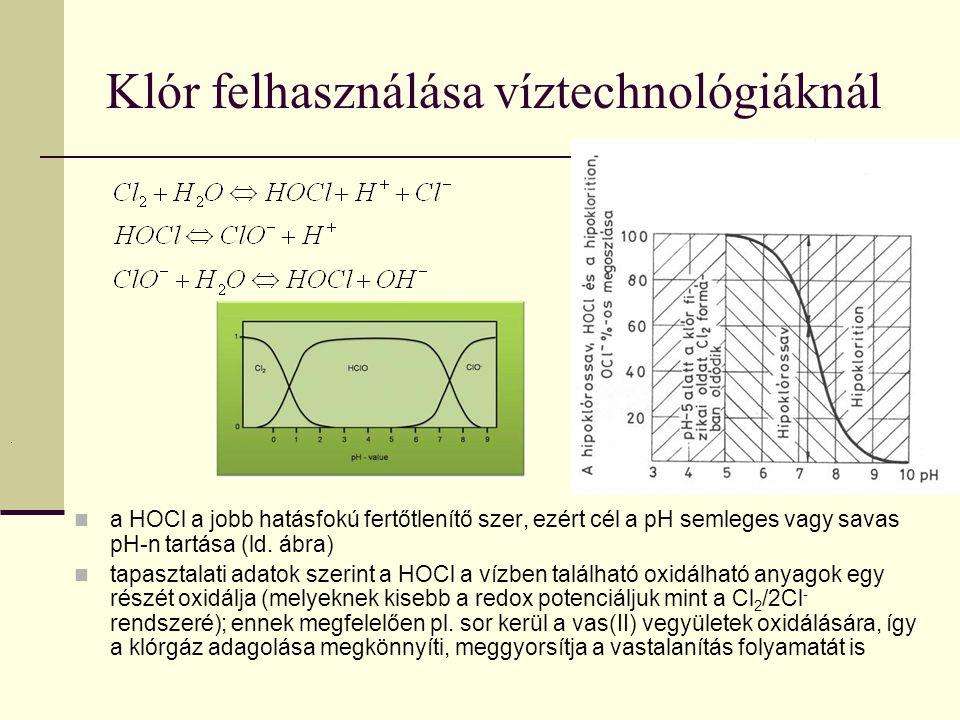 Klór felhasználása víztechnológiáknál