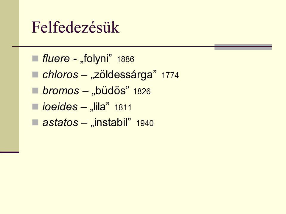 """Felfedezésük fluere - """"folyni 1886 chloros – """"zöldessárga 1774"""