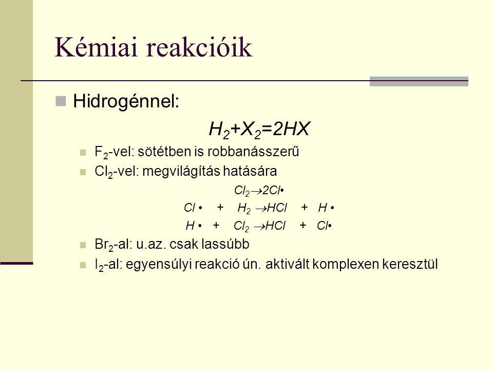Kémiai reakcióik Hidrogénnel: H2+X2=2HX