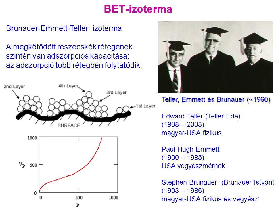 BET-izoterma Brunauer-Emmett-Tellerizoterma