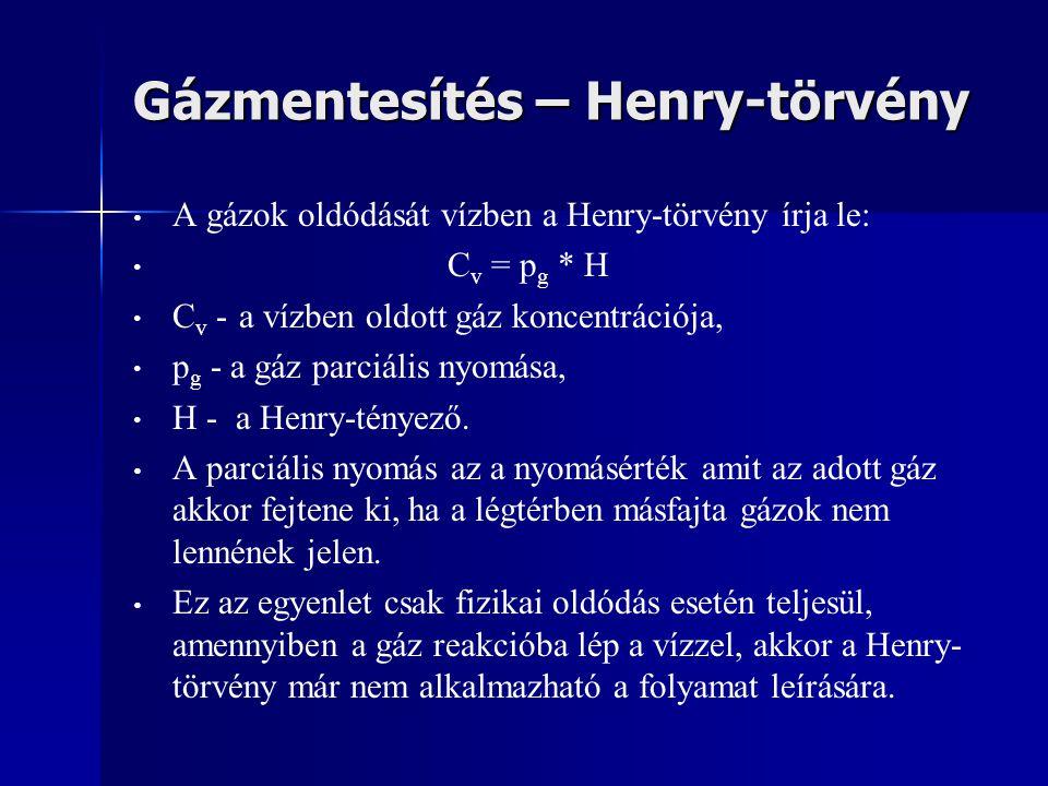 Gázmentesítés – Henry-törvény