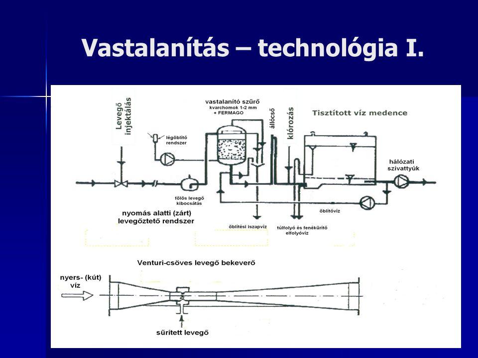 Vastalanítás – technológia I.