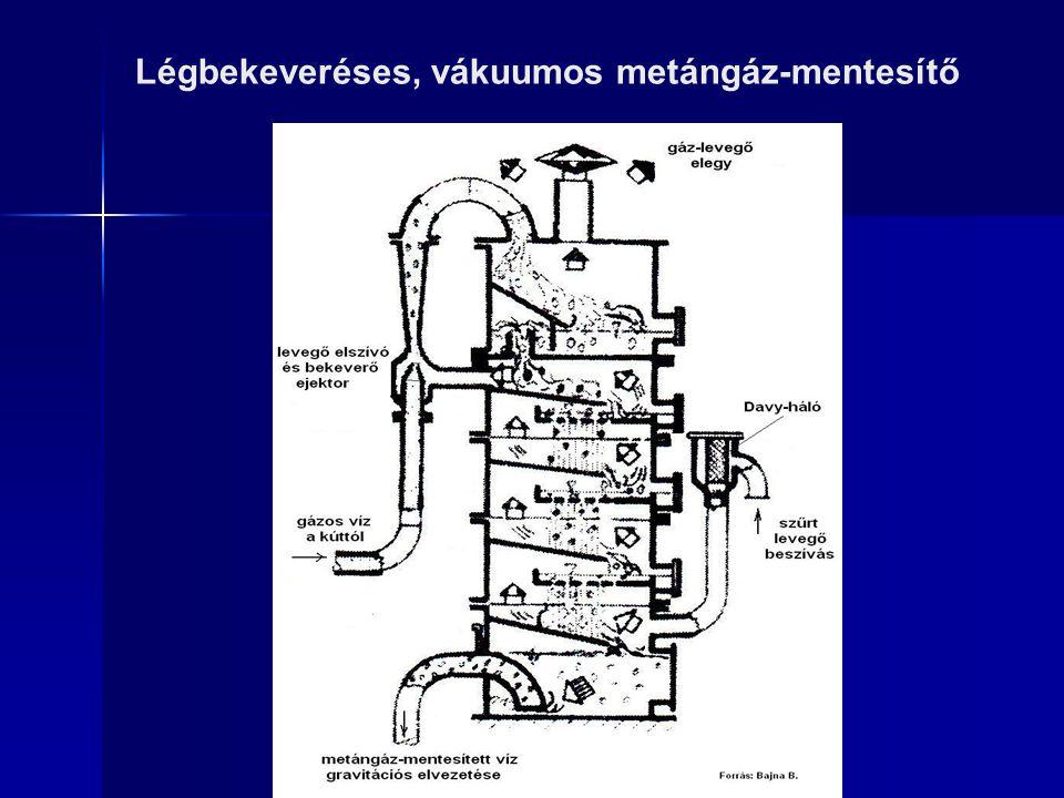 Légbekeveréses, vákuumos metángáz-mentesítő