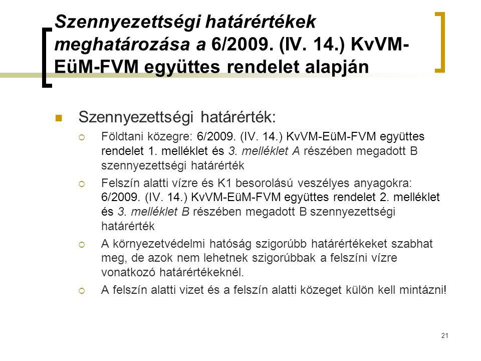 Szennyezettségi határértékek meghatározása a 6/2009. (IV. 14