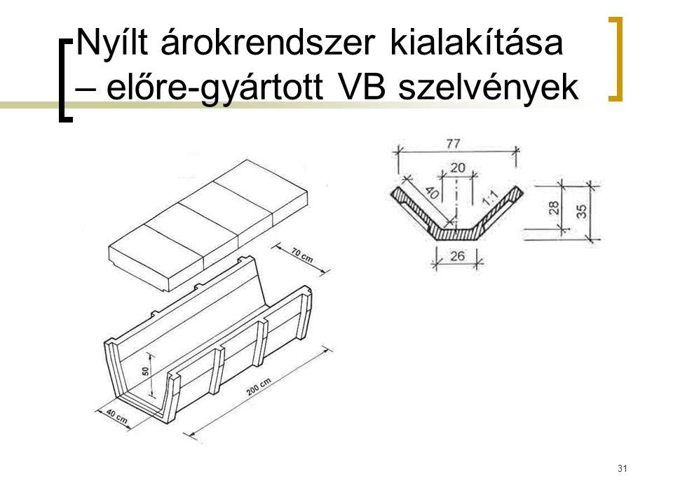Nyílt árokrendszer kialakítása – előre-gyártott VB szelvények