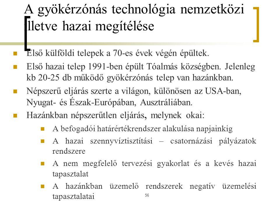 A gyökérzónás technológia nemzetközi illetve hazai megítélése