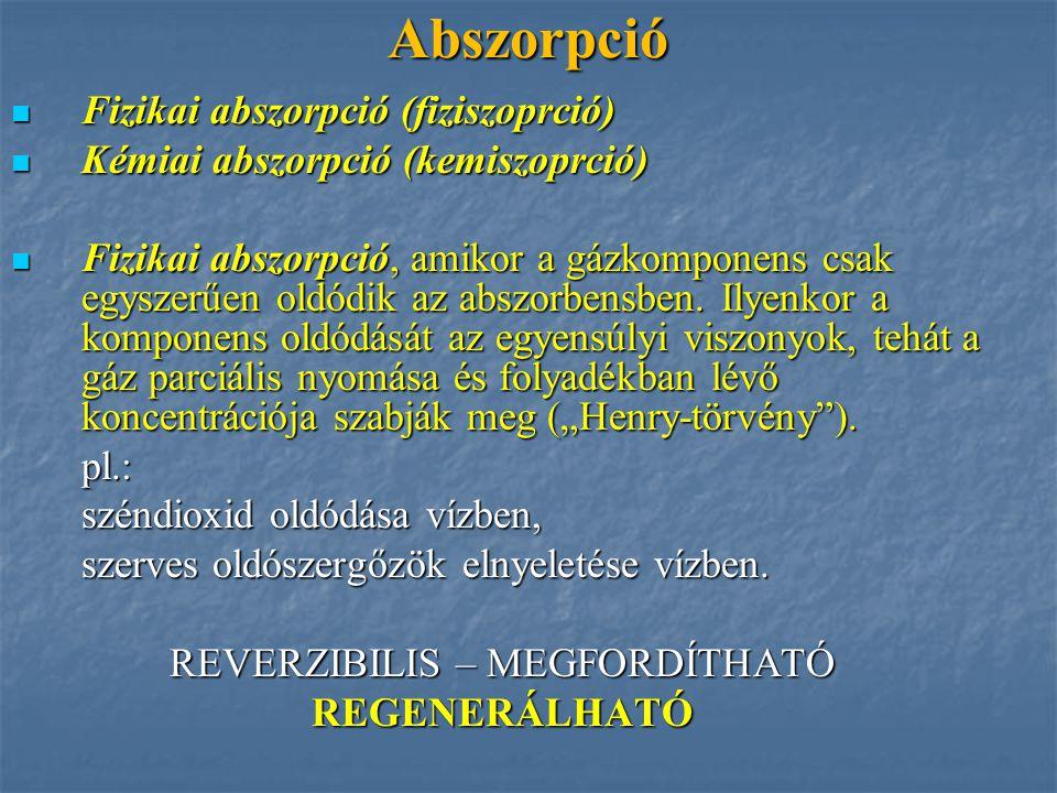 REVERZIBILIS – MEGFORDÍTHATÓ