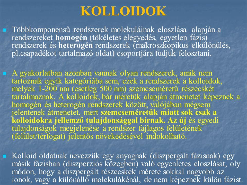 KOLLOIDOK