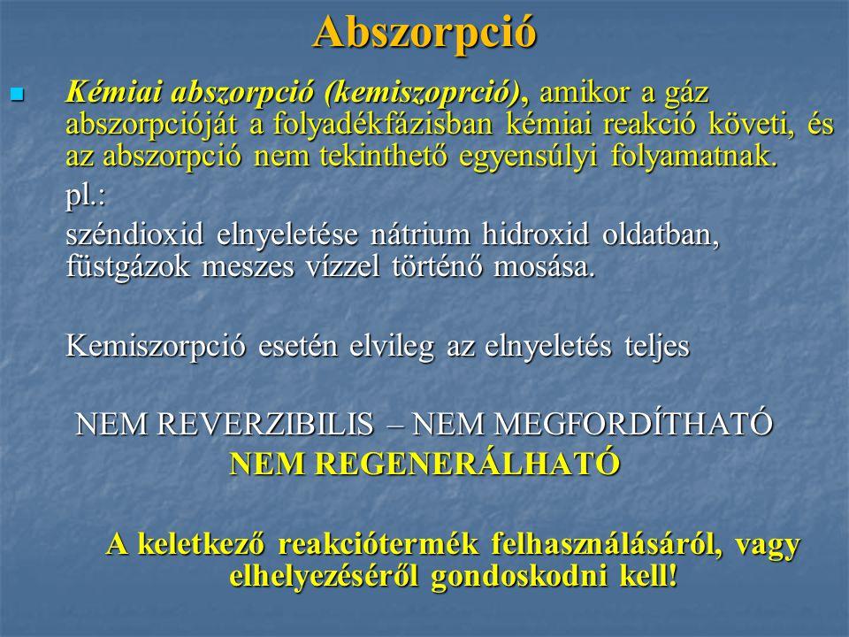 NEM REVERZIBILIS – NEM MEGFORDÍTHATÓ