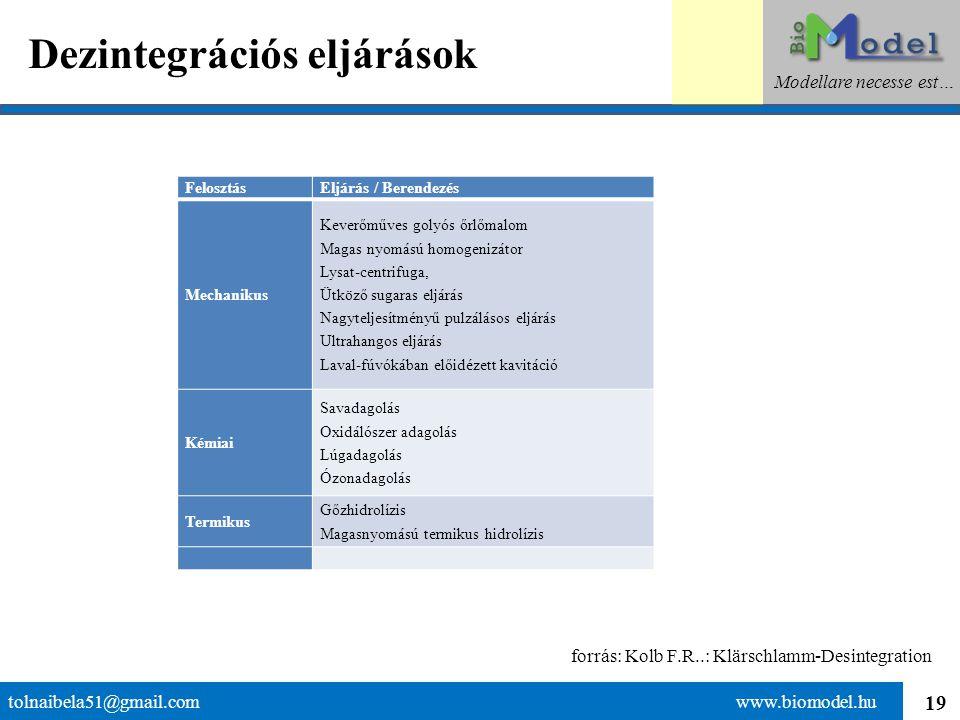 Dezintegrációs eljárások