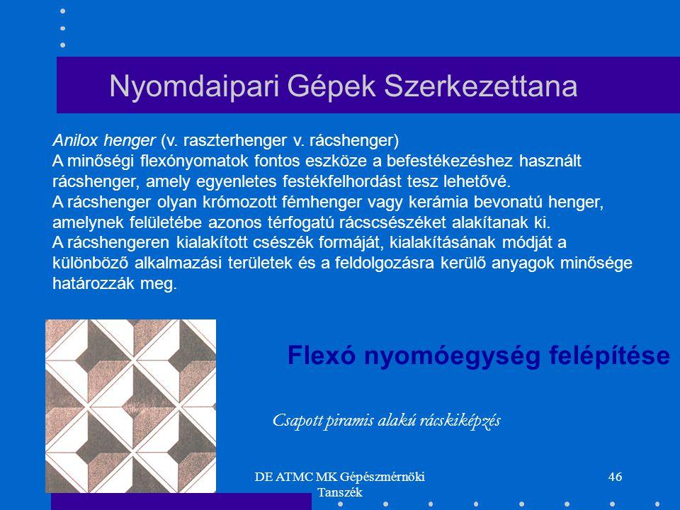 Flexó nyomóegység felépítése