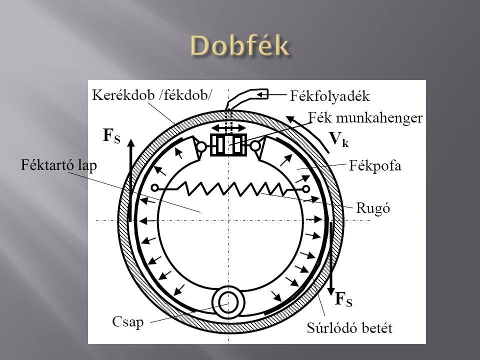 Dobfék Féktartó lap