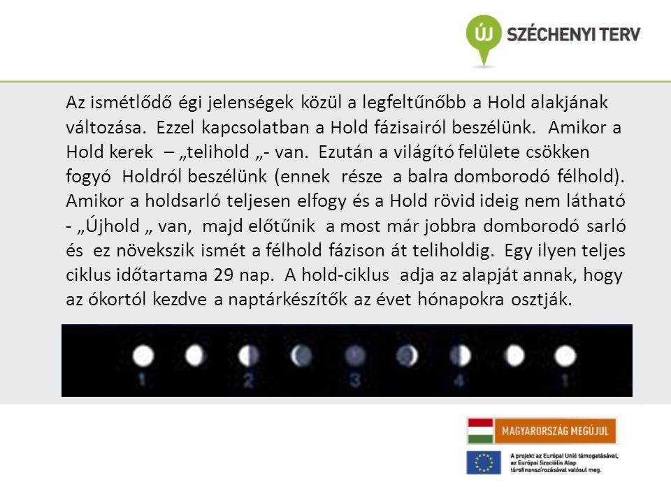 Az ismétlődő égi jelenségek közül a legfeltűnőbb a Hold alakjának változása.