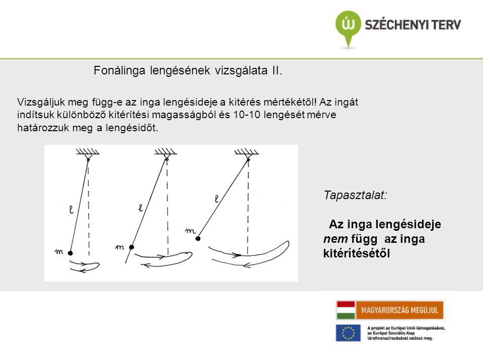 Fonálinga lengésének vizsgálata II.