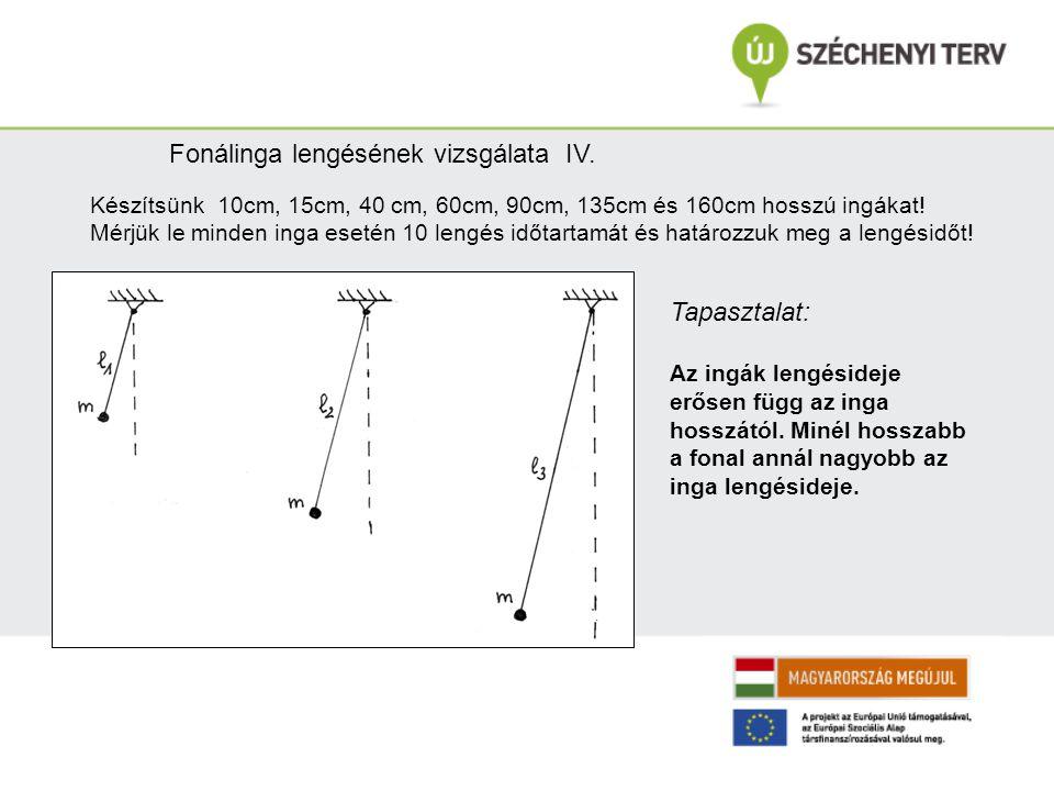 Fonálinga lengésének vizsgálata IV.