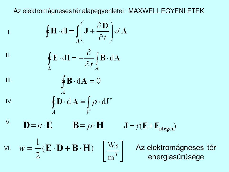 Az elektromágneses tér