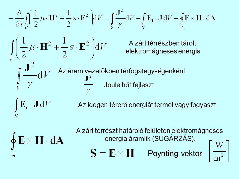 Poynting vektor A zárt térrészben tárolt elektromágneses energia