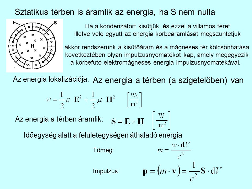Sztatikus térben is áramlik az energia, ha S nem nulla
