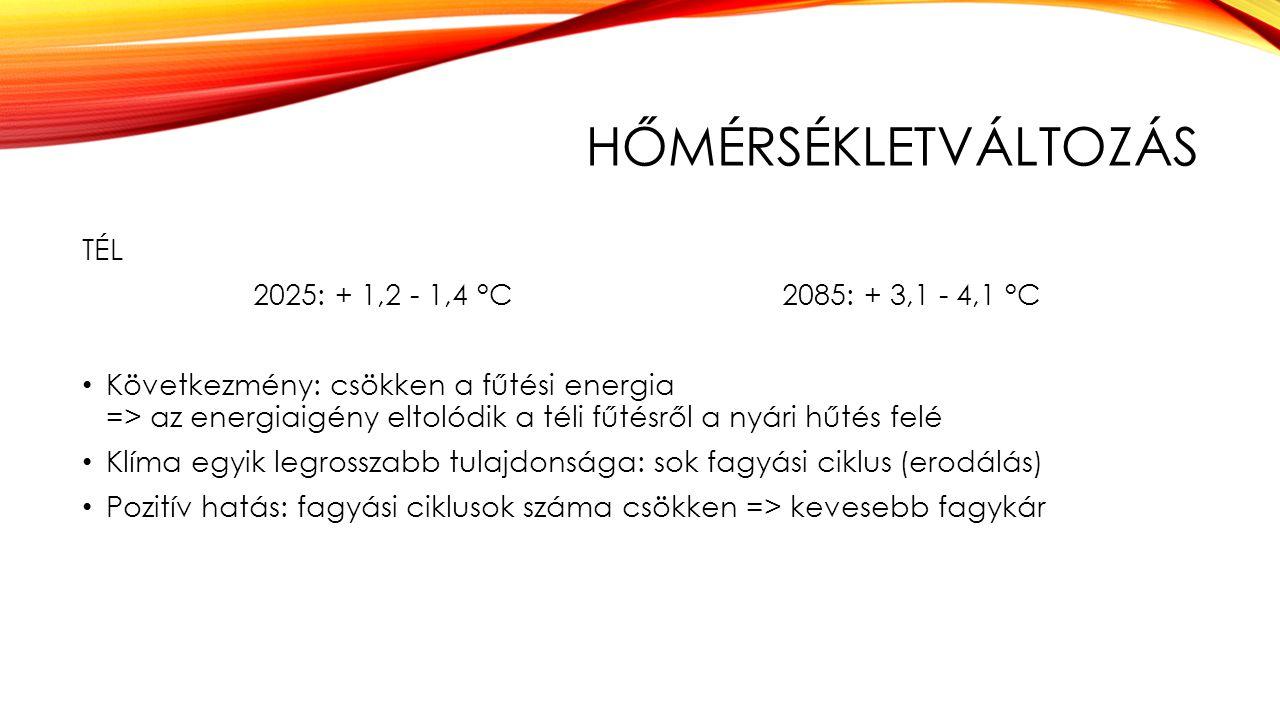 Hőmérsékletváltozás TÉL 2025: + 1,2 - 1,4 °C 2085: + 3,1 - 4,1 °C