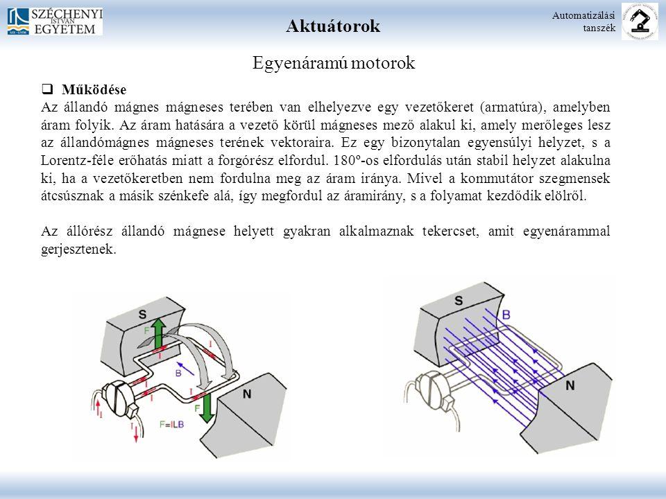 Aktuátorok Egyenáramú motorok Működése