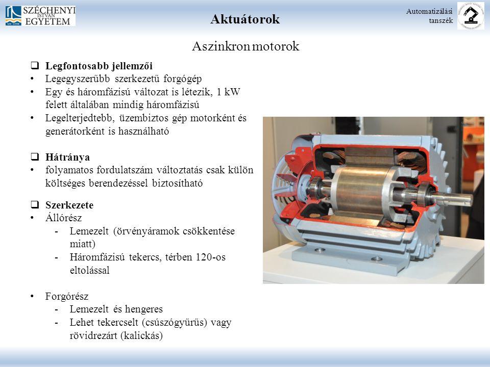 Aktuátorok Aszinkron motorok Legfontosabb jellemzői