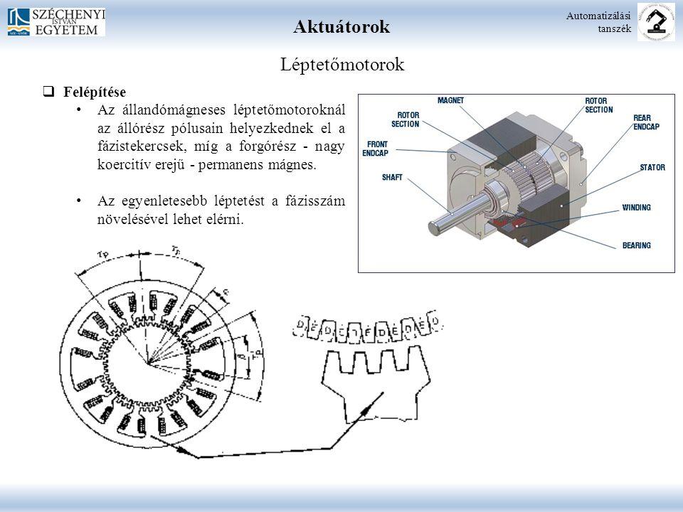 Aktuátorok Léptetőmotorok Felépítése