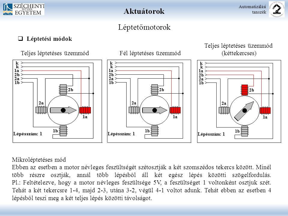 Aktuátorok Léptetőmotorok Léptetési módok Teljes léptetéses üzemmód